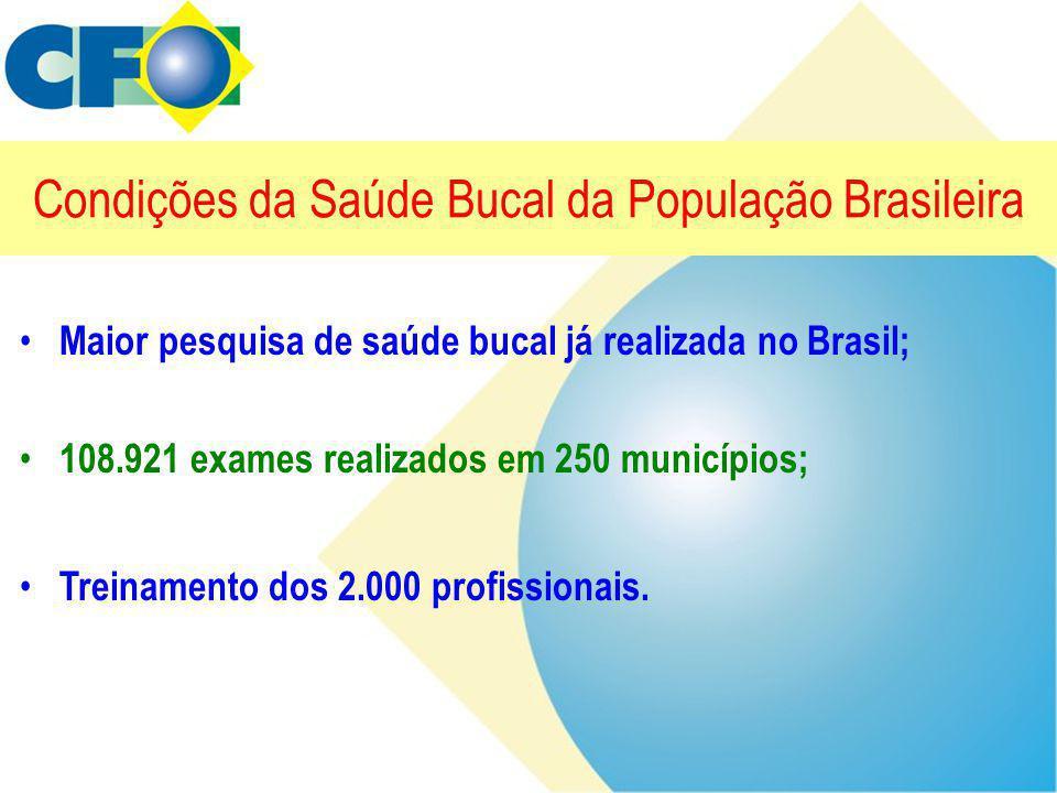 Condições da Saúde Bucal da População Brasileira • Maior pesquisa de saúde bucal já realizada no Brasil; • 108.921 exames realizados em 250 municípios