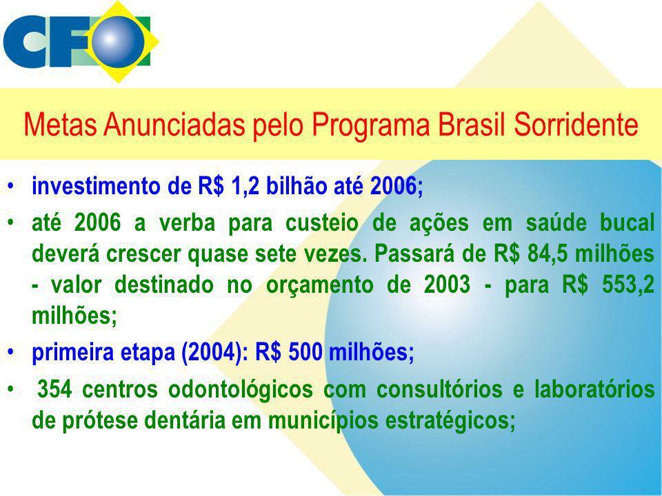 Metas Anunciadas pelo Programa Brasil Sorridente • investimento de R$ 1,2 bilhão até 2006; • até 2006 a verba para custeio de ações em saúde bucal dev
