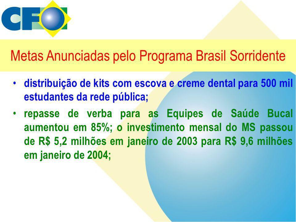 Metas Anunciadas pelo Programa Brasil Sorridente • distribuição de kits com escova e creme dental para 500 mil estudantes da rede pública; • repasse d