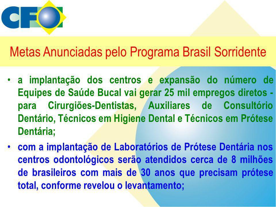 Metas Anunciadas pelo Programa Brasil Sorridente • a implantação dos centros e expansão do número de Equipes de Saúde Bucal vai gerar 25 mil empregos