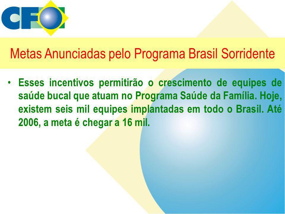Metas Anunciadas pelo Programa Brasil Sorridente • Esses incentivos permitirão o crescimento de equipes de saúde bucal que atuam no Programa Saúde da