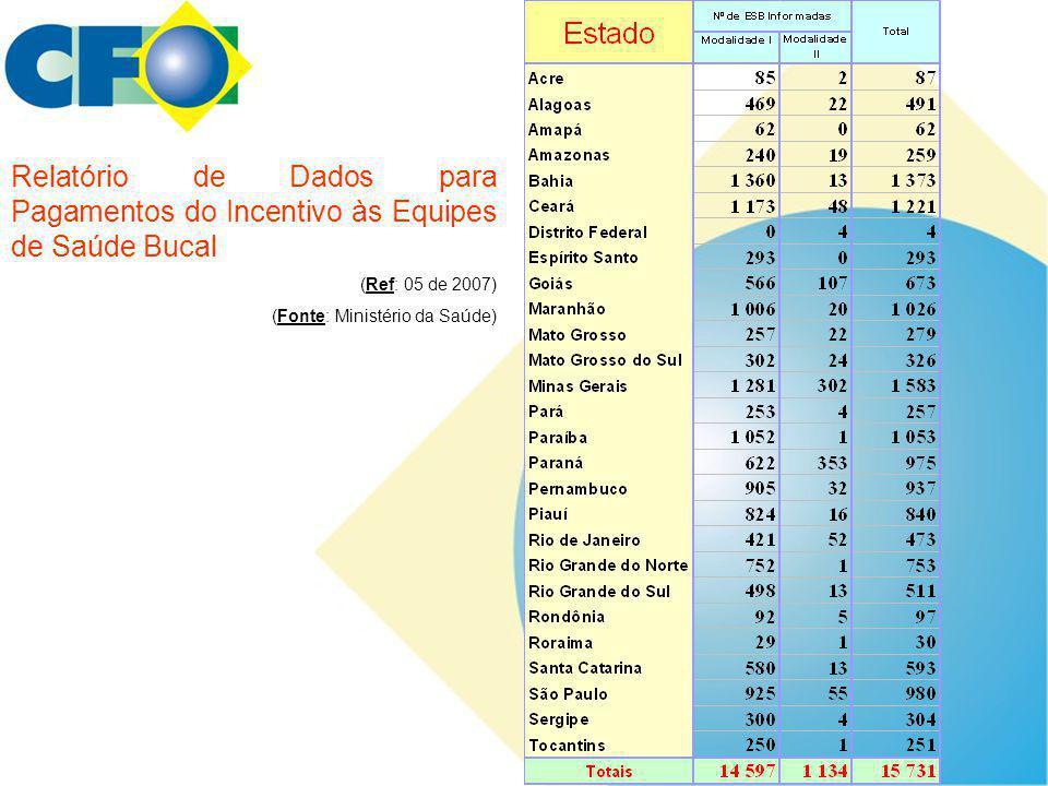 Relatório de Dados para Pagamentos do Incentivo às Equipes de Saúde Bucal (Ref: 05 de 2007) (Fonte: Ministério da Saúde)