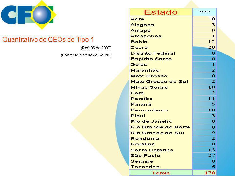 Quantitativo de CEOs do Tipo 1 (Ref: 05 de 2007) (Fonte: Ministério da Saúde)