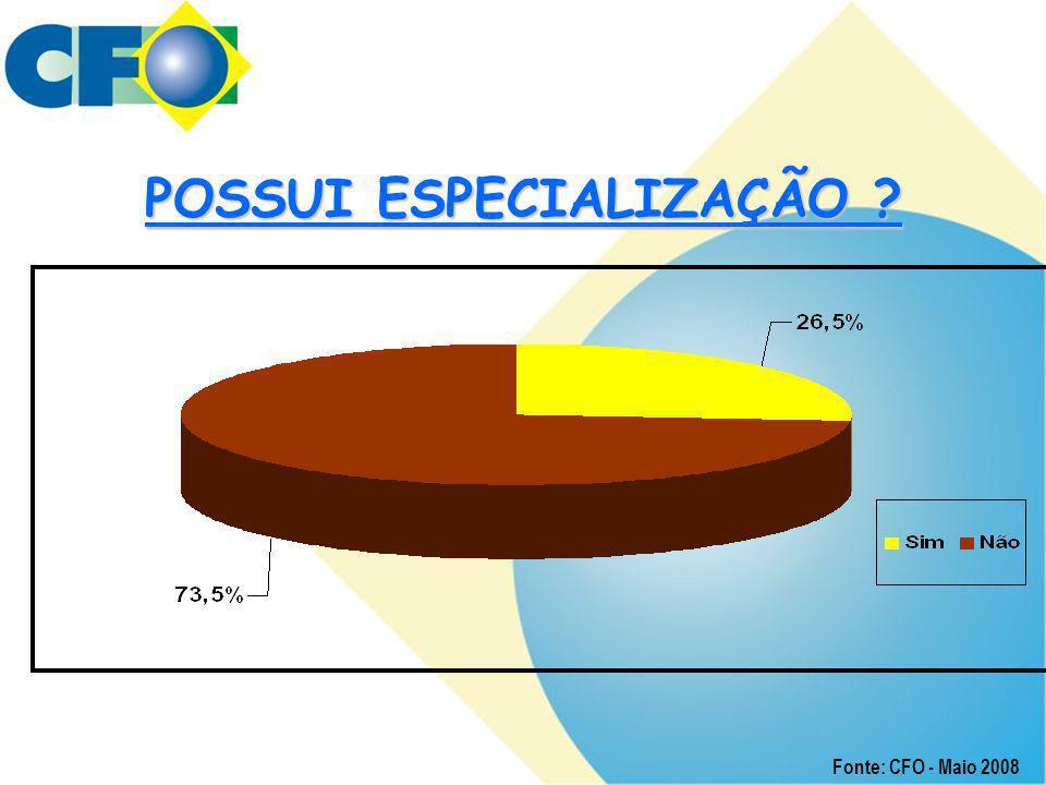 POSSUI ESPECIALIZAÇÃO ? Fonte: CFO - Maio 2008