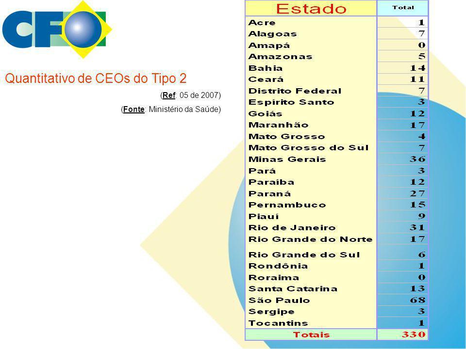 Quantitativo de CEOs do Tipo 2 (Ref: 05 de 2007) (Fonte: Ministério da Saúde)