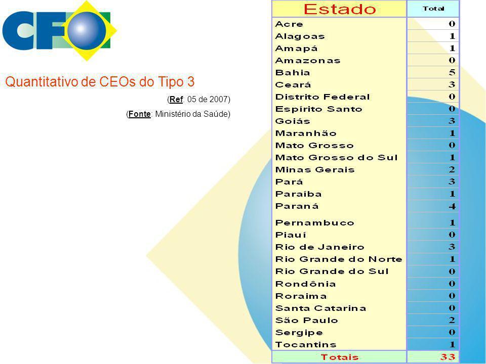 Quantitativo de CEOs do Tipo 3 (Ref: 05 de 2007) (Fonte: Ministério da Saúde)