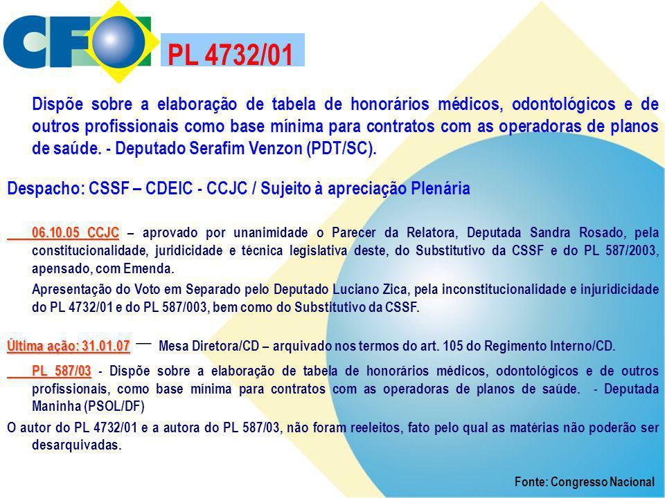 PL 4732/01 Dispõe sobre a elaboração de tabela de honorários médicos, odontológicos e de outros profissionais como base mínima para contratos com as o
