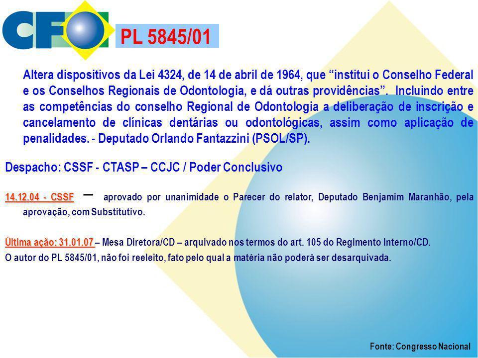 """PL 5845/01 Altera dispositivos da Lei 4324, de 14 de abril de 1964, que """"institui o Conselho Federal e os Conselhos Regionais de Odontologia, e dá out"""