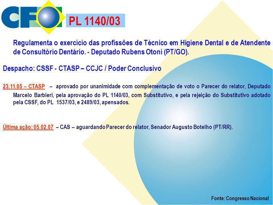 PL 1140/03 Regulamenta o exercício das profissões de Técnico em Higiene Dental e de Atendente de Consultório Dentário. - Deputado Rubens Otoni (PT/GO)