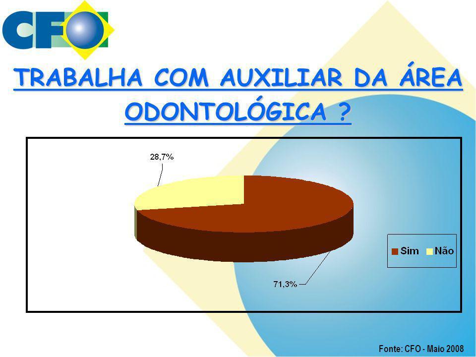 TRABALHA COM AUXILIAR DA ÁREA ODONTOLÓGICA ? Fonte: CFO - Maio 2008