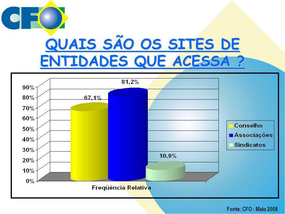 QUAIS SÃO OS SITES DE ENTIDADES QUE ACESSA ? Fonte: CFO - Maio 2008