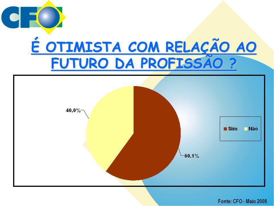 É OTIMISTA COM RELAÇÃO AO FUTURO DA PROFISSÃO ? Fonte: CFO - Maio 2008