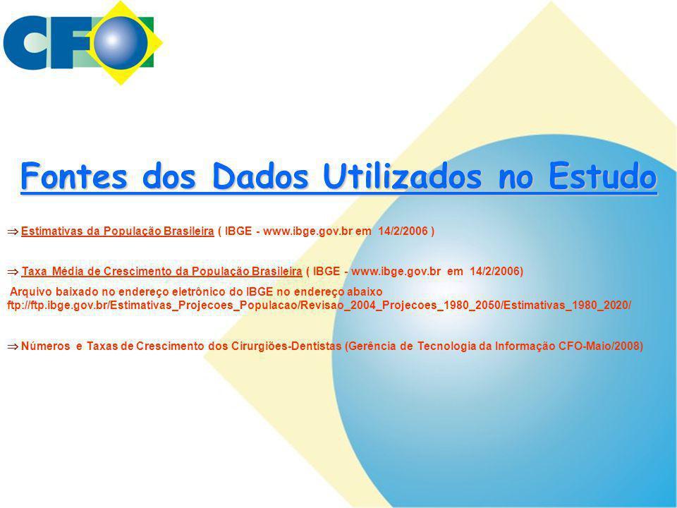 Fontes dos Dados Utilizados no Estudo  Estimativas da População Brasileira ( IBGE - www.ibge.gov.br em 14/2/2006 )  Taxa Média de Crescimento da Pop