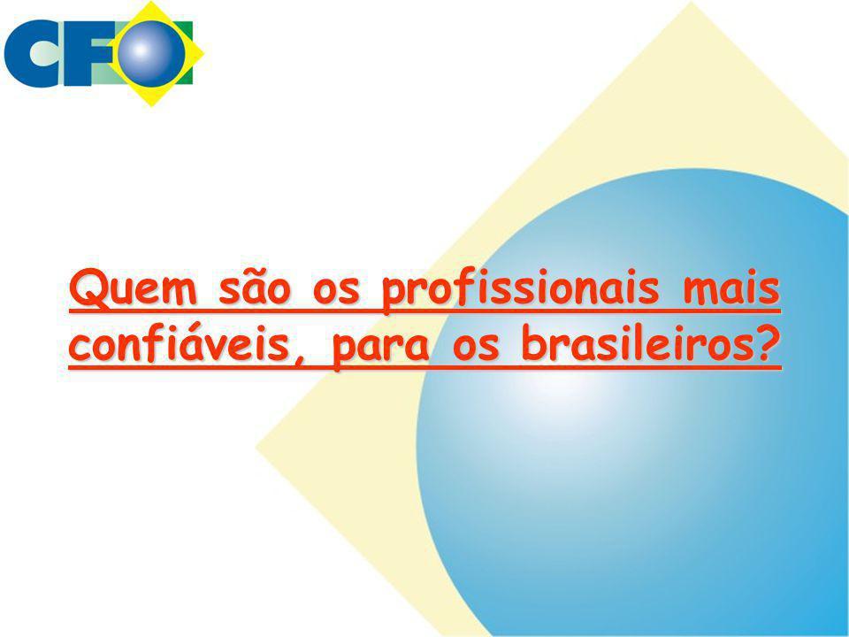 Quem são os profissionais mais confiáveis, para os brasileiros?