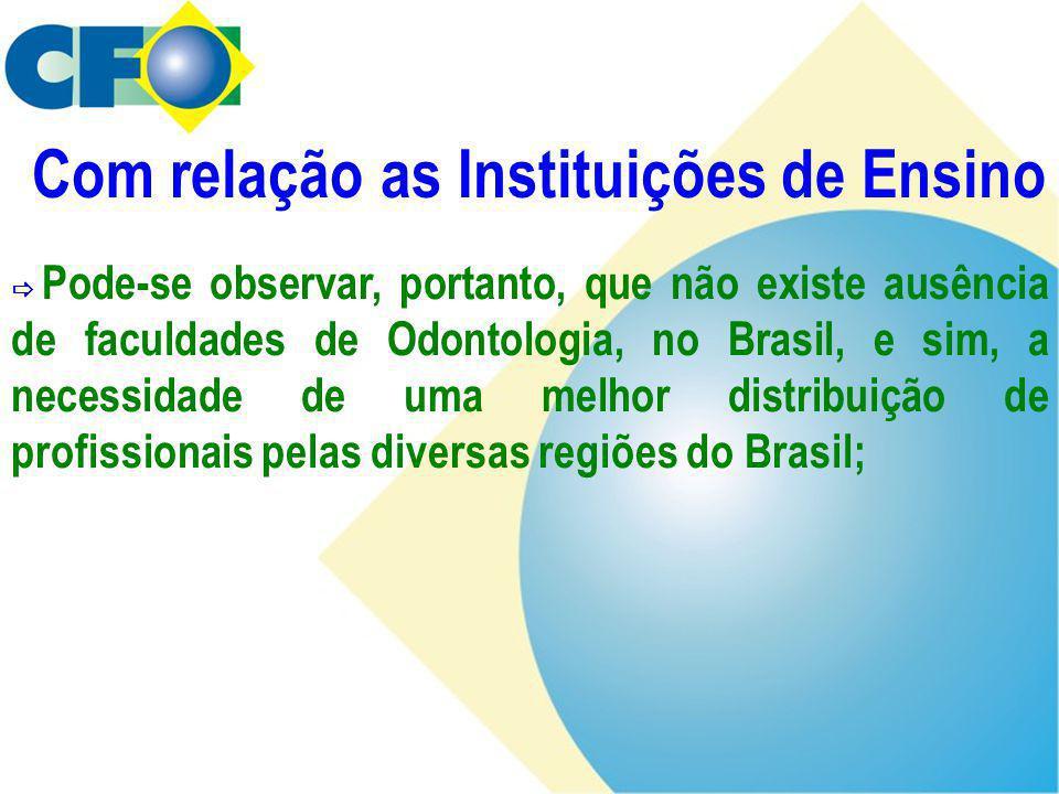  Pode-se observar, portanto, que não existe ausência de faculdades de Odontologia, no Brasil, e sim, a necessidade de uma melhor distribuição de prof