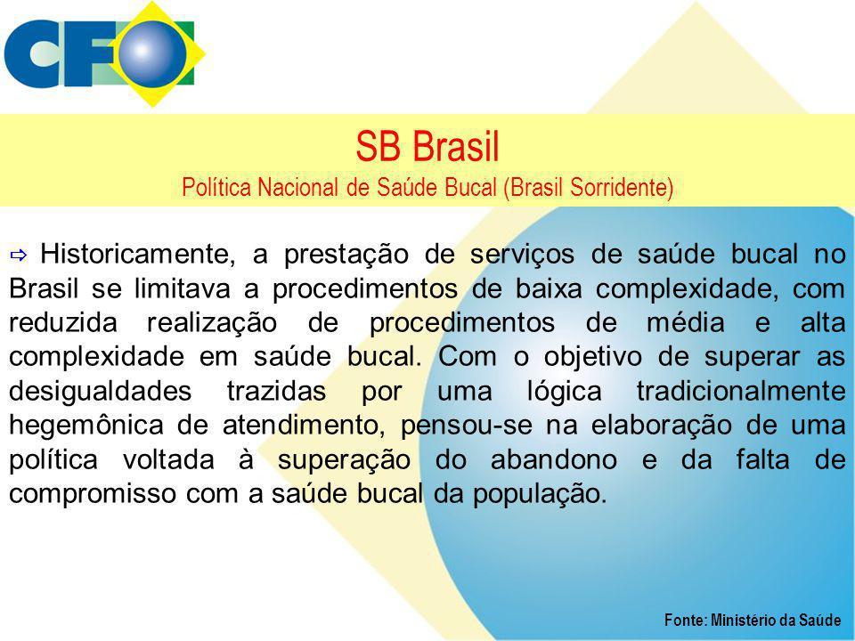 SB Brasil Política Nacional de Saúde Bucal (Brasil Sorridente)  Historicamente, a prestação de serviços de saúde bucal no Brasil se limitava a proced