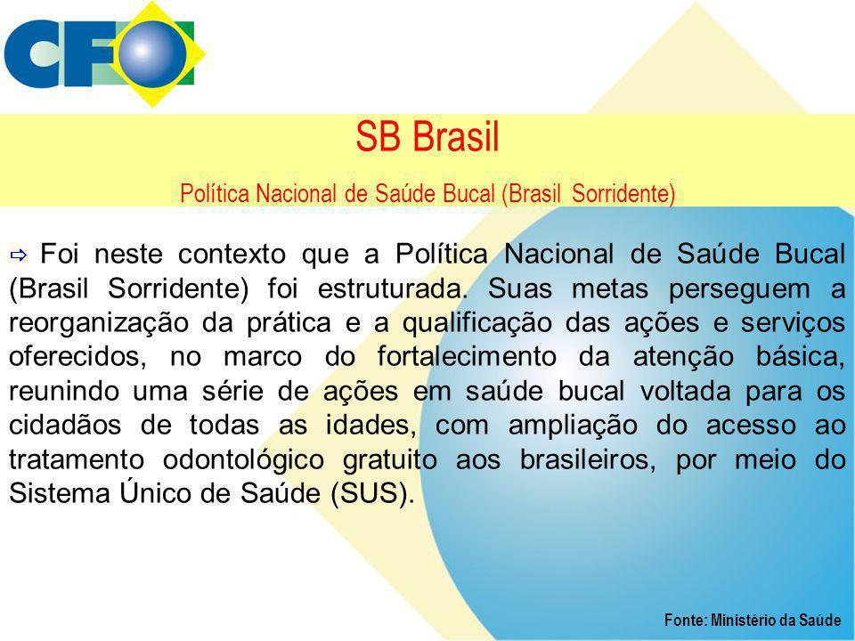 SB Brasil Política Nacional de Saúde Bucal (Brasil Sorridente)  Foi neste contexto que a Política Nacional de Saúde Bucal (Brasil Sorridente) foi est