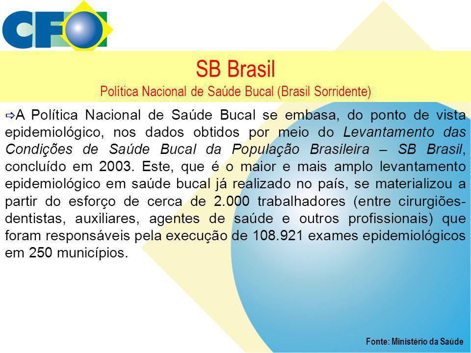 SB Brasil Política Nacional de Saúde Bucal (Brasil Sorridente)  A Política Nacional de Saúde Bucal se embasa, do ponto de vista epidemiológico, nos d