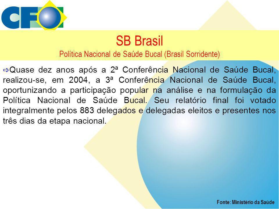 SB Brasil Política Nacional de Saúde Bucal (Brasil Sorridente)  Quase dez anos após a 2ª Conferência Nacional de Saúde Bucal, realizou-se, em 2004, a