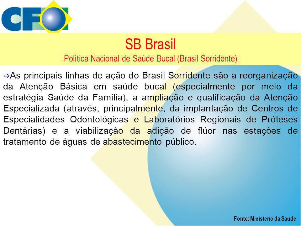 SB Brasil Política Nacional de Saúde Bucal (Brasil Sorridente)  As principais linhas de ação do Brasil Sorridente são a reorganização da Atenção Bási