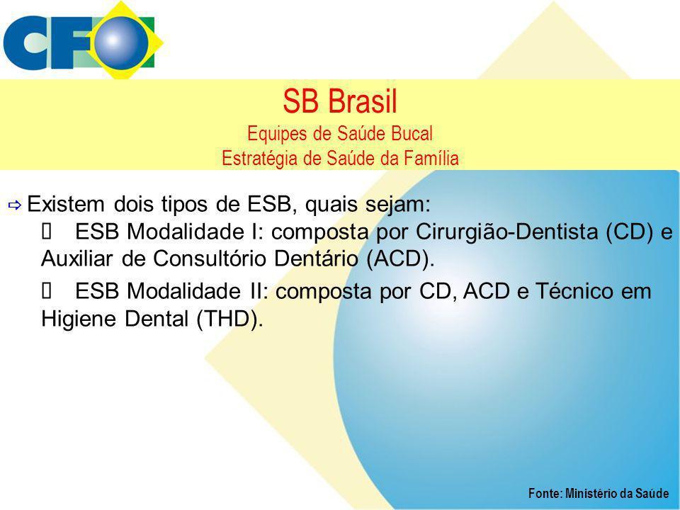  Existem dois tipos de ESB, quais sejam:  ESB Modalidade I: composta por Cirurgião-Dentista (CD) e Auxiliar de Consultório Dentário (ACD).  ESB Mod