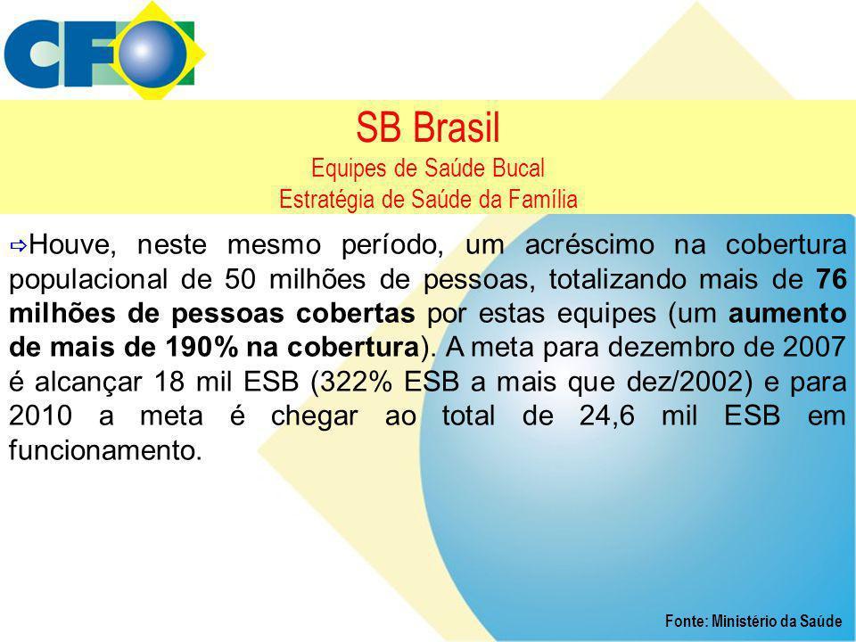 SB Brasil Equipes de Saúde Bucal Estratégia de Saúde da Família  Houve, neste mesmo período, um acréscimo na cobertura populacional de 50 milhões de
