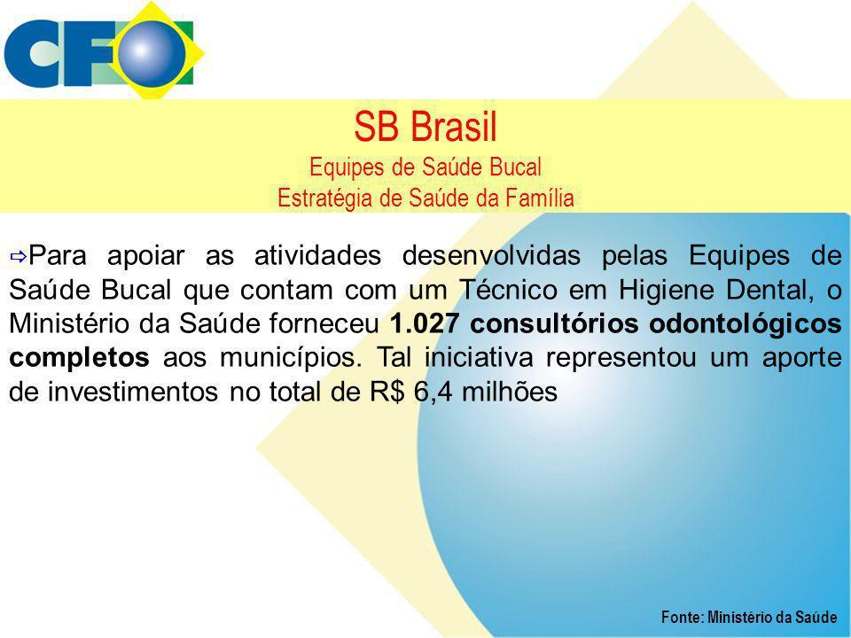 SB Brasil Equipes de Saúde Bucal Estratégia de Saúde da Família Fonte: Ministério da Saúde  Para apoiar as atividades desenvolvidas pelas Equipes de