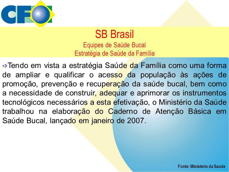 SB Brasil Equipes de Saúde Bucal Estratégia de Saúde da Família Fonte: Ministério da Saúde  Tendo em vista a estratégia Saúde da Família como uma for