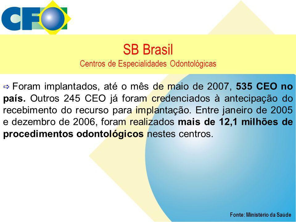 SB Brasil Centros de Especialidades Odontológicas Fonte: Ministério da Saúde  Foram implantados, até o mês de maio de 2007, 535 CEO no país. Outros 2