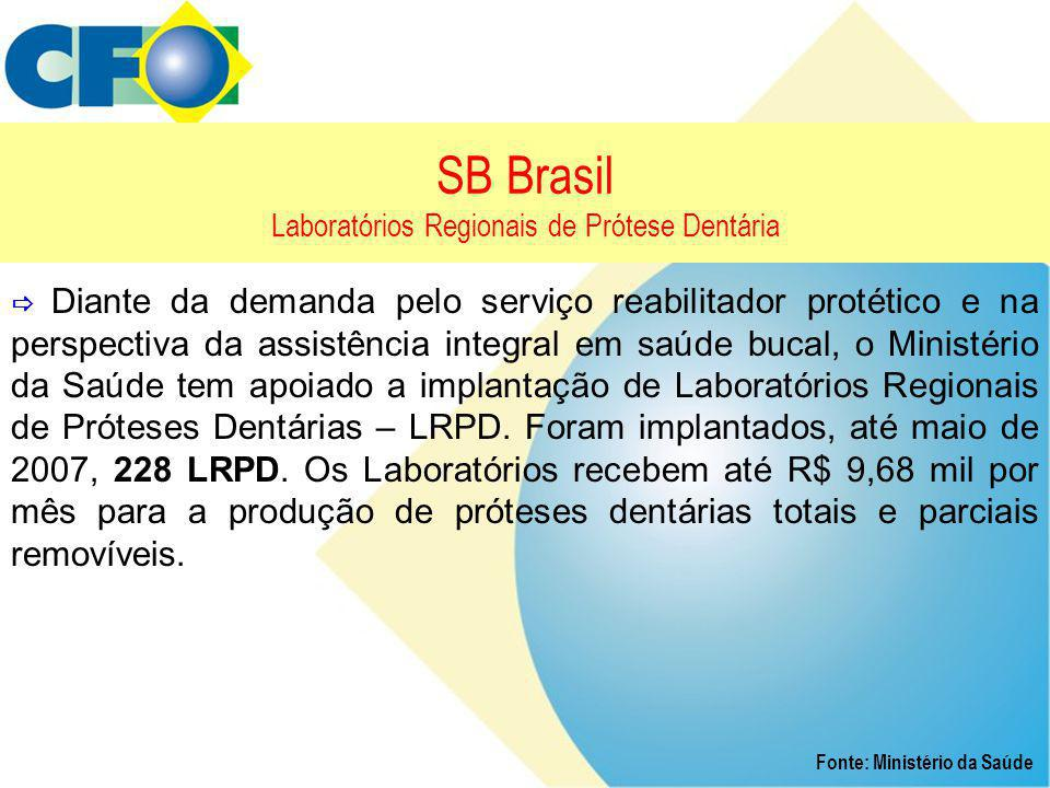SB Brasil Laboratórios Regionais de Prótese Dentária Fonte: Ministério da Saúde  Diante da demanda pelo serviço reabilitador protético e na perspecti