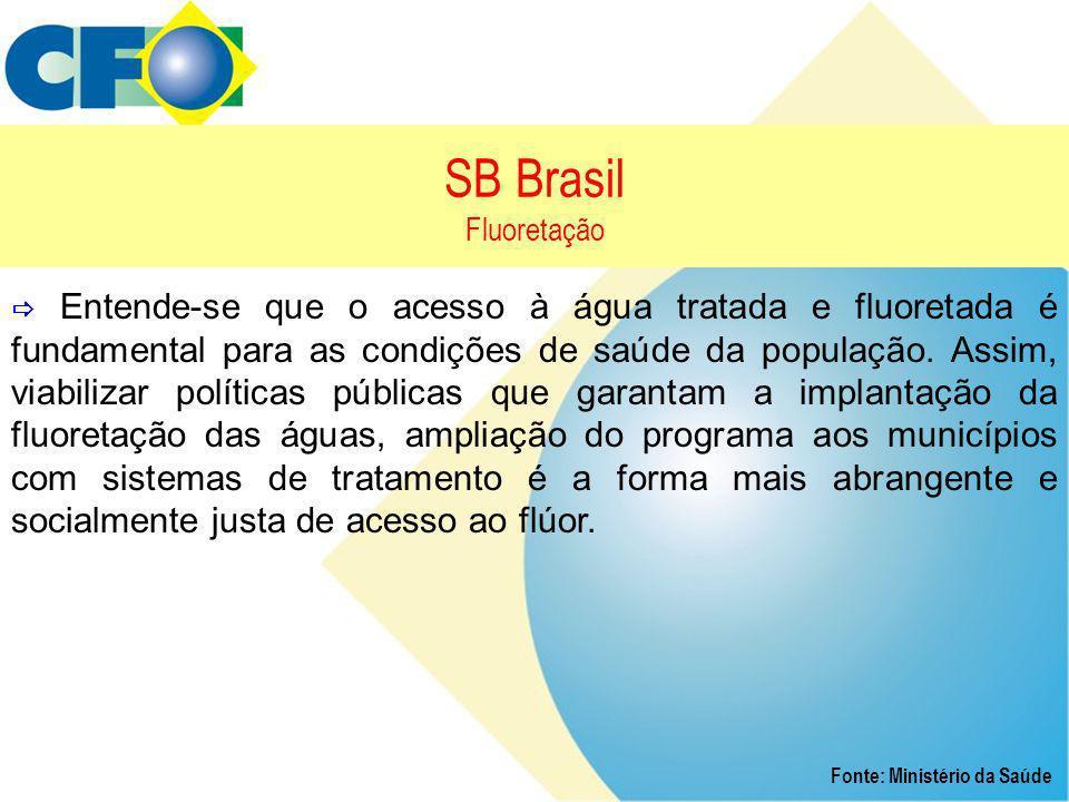 SB Brasil Fluoretação Fonte: Ministério da Saúde  Entende-se que o acesso à água tratada e fluoretada é fundamental para as condições de saúde da pop