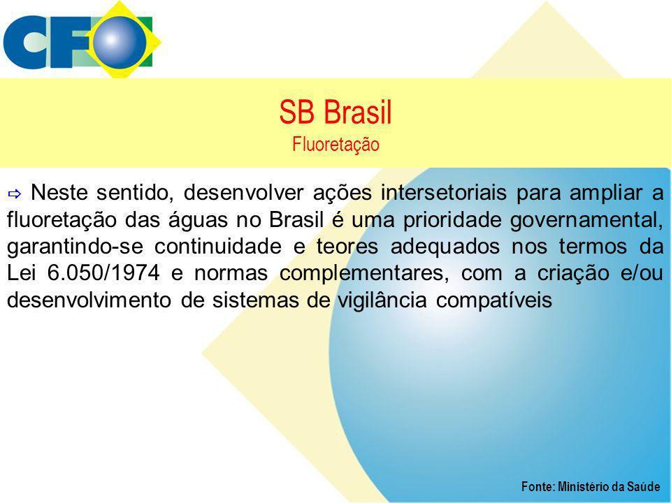 SB Brasil Fluoretação Fonte: Ministério da Saúde  Neste sentido, desenvolver ações intersetoriais para ampliar a fluoretação das águas no Brasil é um