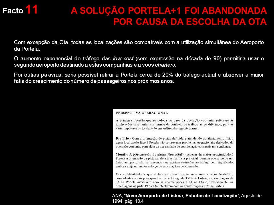 Facto 11 Com excepção da Ota, todas as localizações são compatíveis com a utilização simultânea do Aeroporto da Portela.