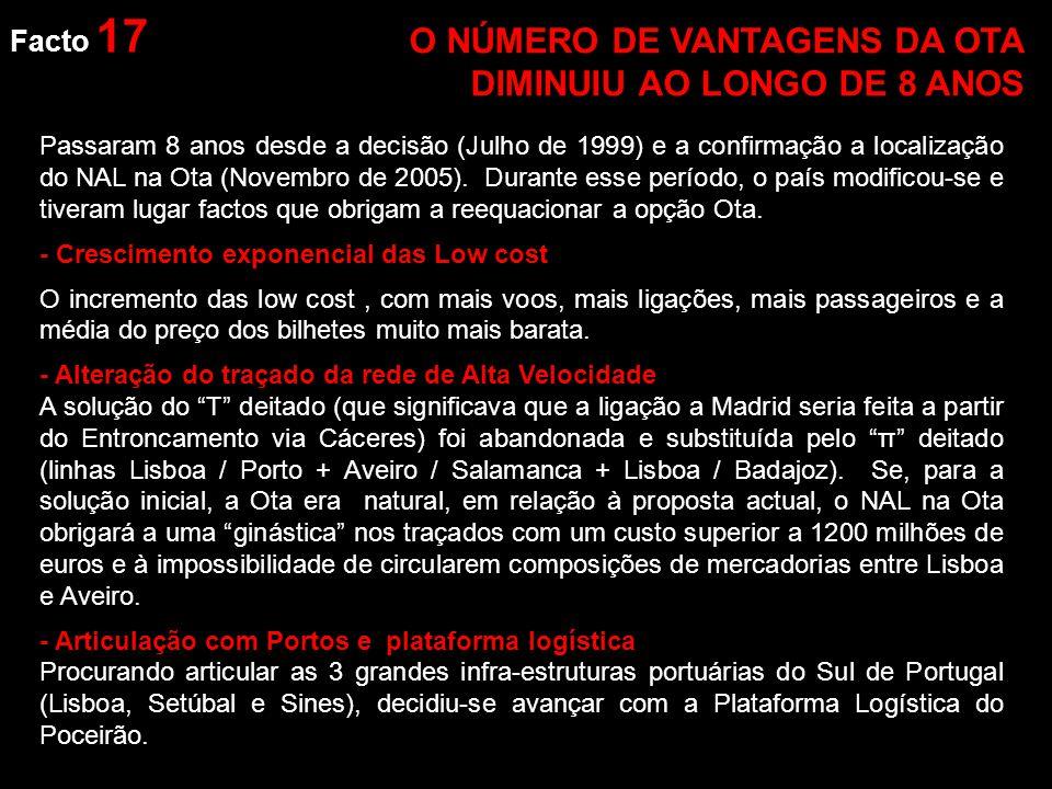 Facto 17 Passaram 8 anos desde a decisão (Julho de 1999) e a confirmação a localização do NAL na Ota (Novembro de 2005).