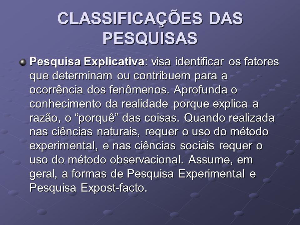 CLASSIFICAÇÕES DAS PESQUISAS Pesquisa Explicativa: visa identificar os fatores que determinam ou contribuem para a ocorrência dos fenômenos. Aprofunda