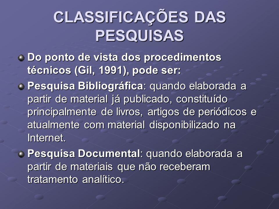 CLASSIFICAÇÕES DAS PESQUISAS Do ponto de vista dos procedimentos técnicos (Gil, 1991), pode ser: Pesquisa Bibliográfica: quando elaborada a partir de material já publicado, constituído principalmente de livros, artigos de periódicos e atualmente com material disponibilizado na Internet.