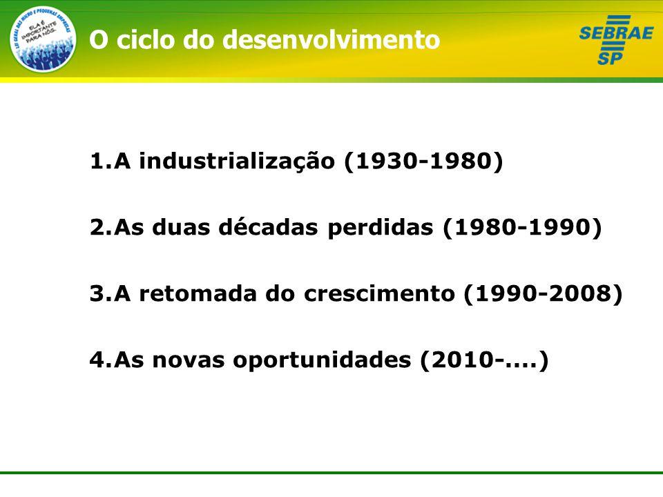 1.A industrialização (1930-1980) 2.As duas décadas perdidas (1980-1990) 3.A retomada do crescimento (1990-2008) 4.As novas oportunidades (2010-....) O ciclo do desenvolvimento
