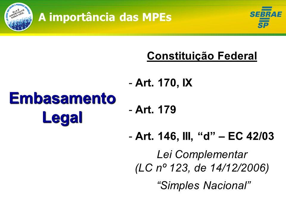 """A importância das MPEs Constituição Federal - Art. 170, IX - Art. 179 - Art. 146, III, """"d"""" – EC 42/03 Lei Complementar (LC nº 123, de 14/12/2006) """"Sim"""