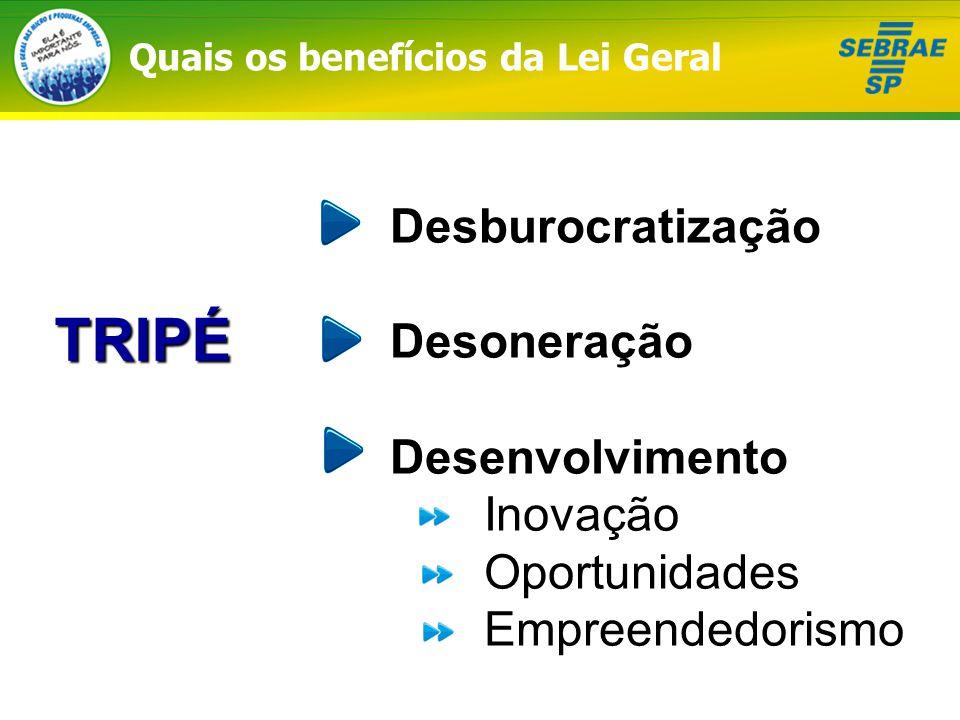 Quais os benefícios da Lei GeralDesburocratizaçãoDesoneraçãoDesenvolvimento Inovação Oportunidades Empreendedorismo TRIPÉ