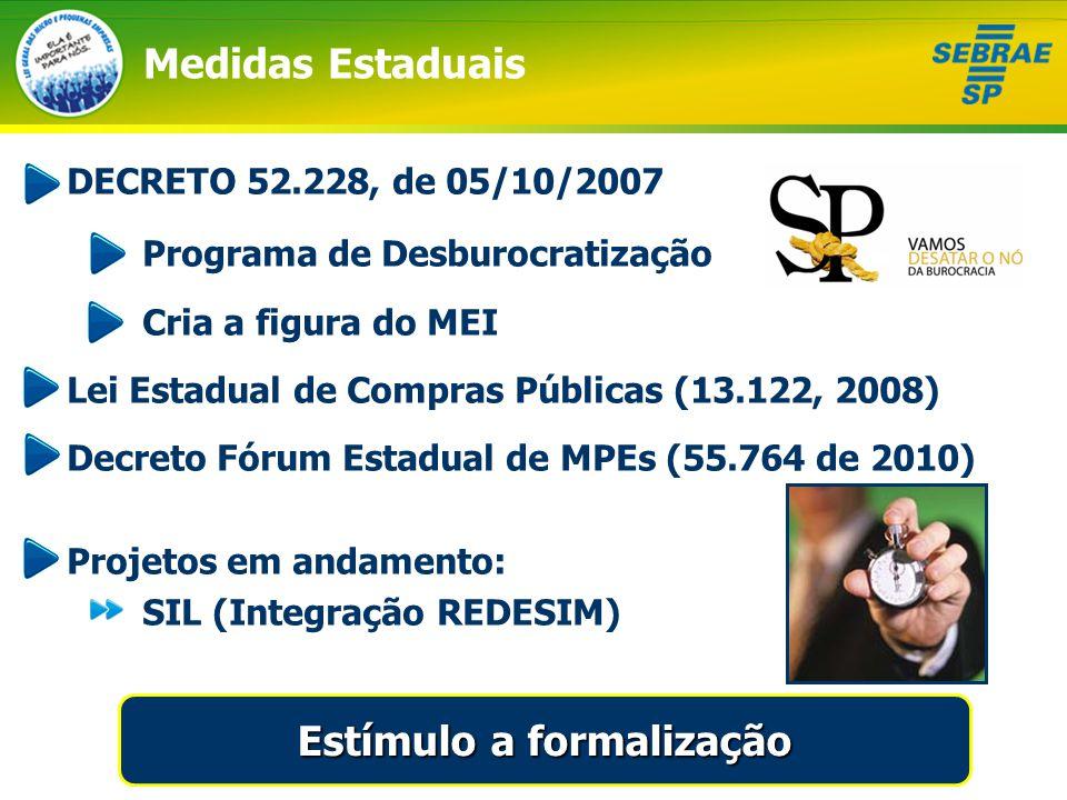 Medidas Estaduais DECRETO 52.228, de 05/10/2007 Programa de Desburocratização Cria a figura do MEI Lei Estadual de Compras Públicas (13.122, 2008) Decreto Fórum Estadual de MPEs (55.764 de 2010) Projetos em andamento: SIL (Integração REDESIM) Estímulo a formalização