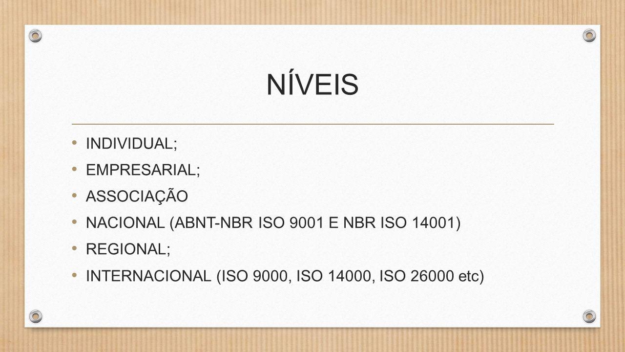 NÍVEIS • INDIVIDUAL; • EMPRESARIAL; • ASSOCIAÇÃO • NACIONAL (ABNT-NBR ISO 9001 E NBR ISO 14001) • REGIONAL; • INTERNACIONAL (ISO 9000, ISO 14000, ISO 26000 etc)