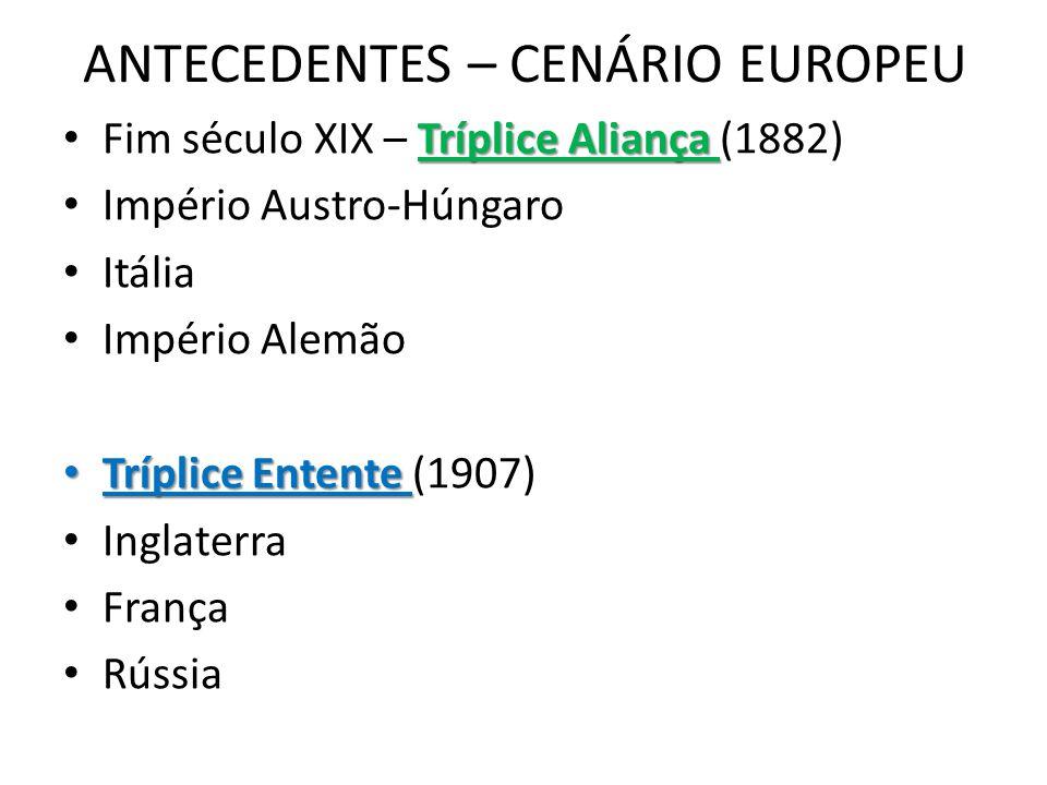 ANTECEDENTES – CENÁRIO EUROPEU Tríplice Aliança • Fim século XIX – Tríplice Aliança (1882) • Império Austro-Húngaro • Itália • Império Alemão • Trípli