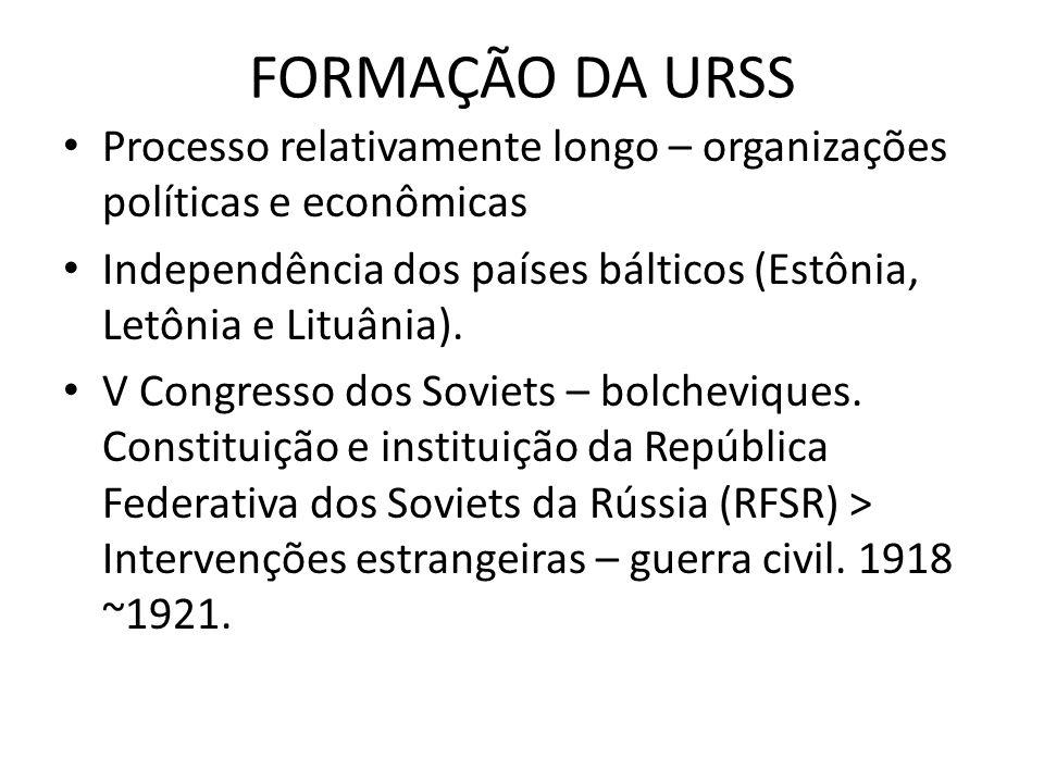 FORMAÇÃO DA URSS • Processo relativamente longo – organizações políticas e econômicas • Independência dos países bálticos (Estônia, Letônia e Lituânia