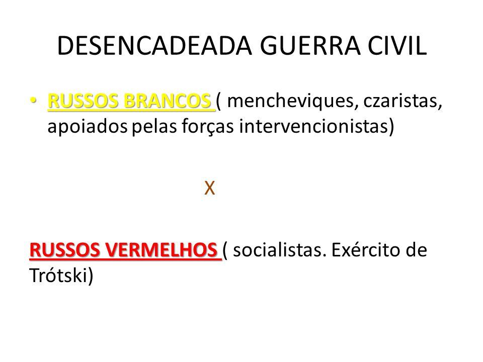 DESENCADEADA GUERRA CIVIL • RUSSOS BRANCOS • RUSSOS BRANCOS ( mencheviques, czaristas, apoiados pelas forças intervencionistas) X RUSSOS VERMELHOS RUS