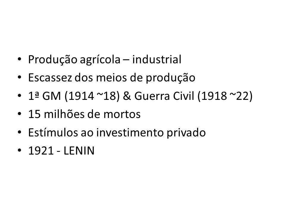 • Produção agrícola – industrial • Escassez dos meios de produção • 1ª GM (1914 ~18) & Guerra Civil (1918 ~22) • 15 milhões de mortos • Estímulos ao i