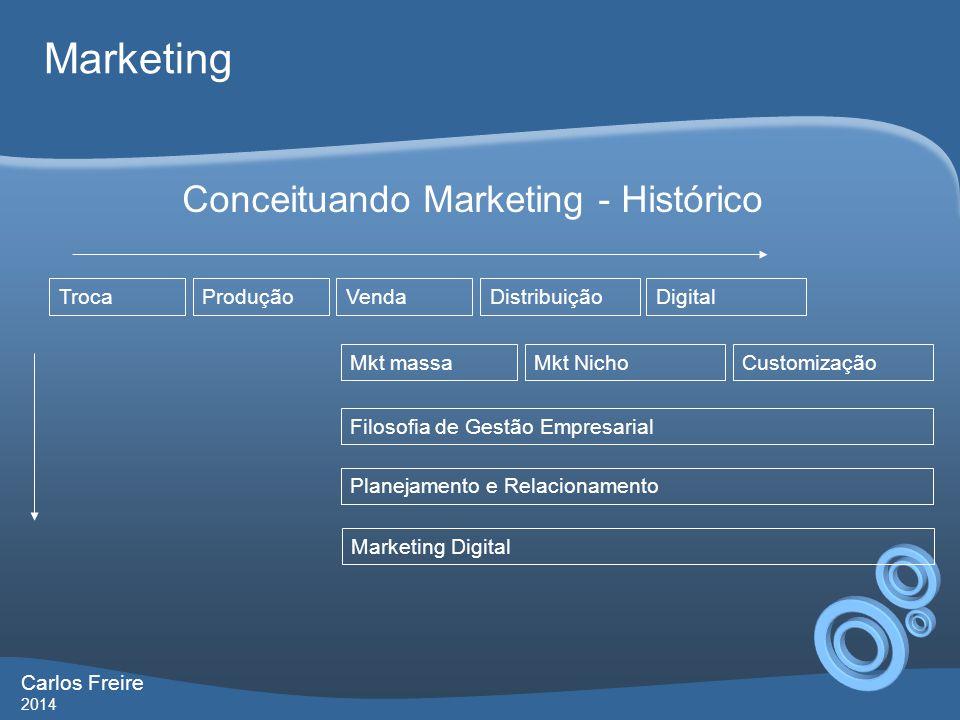Carlos Freire 2014 Marketing Conceituando Marketing - Histórico VendaDistribuiçãoTrocaProdução Mkt massaMkt NichoCustomização Filosofia de Gestão Empresarial Planejamento e Relacionamento Marketing Digital Digital