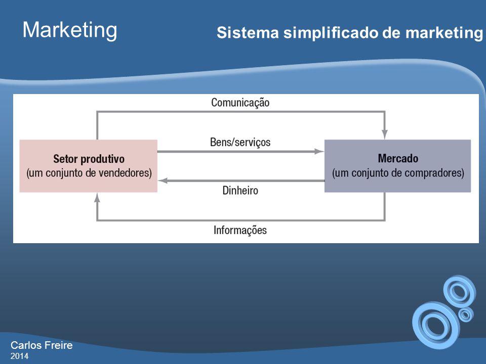 Carlos Freire 2014 Marketing Sistema simplificado de marketing