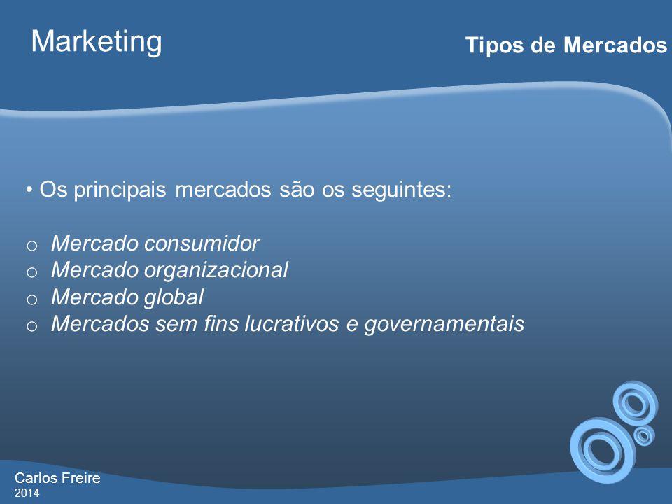 Carlos Freire 2014 Marketing Tipos de Mercados • Os principais mercados são os seguintes: o Mercado consumidor o Mercado organizacional o Mercado global o Mercados sem fins lucrativos e governamentais