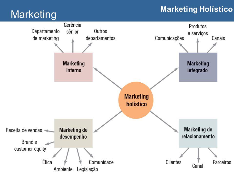 Carlos Freire 2014 Marketing Marketing Holístico
