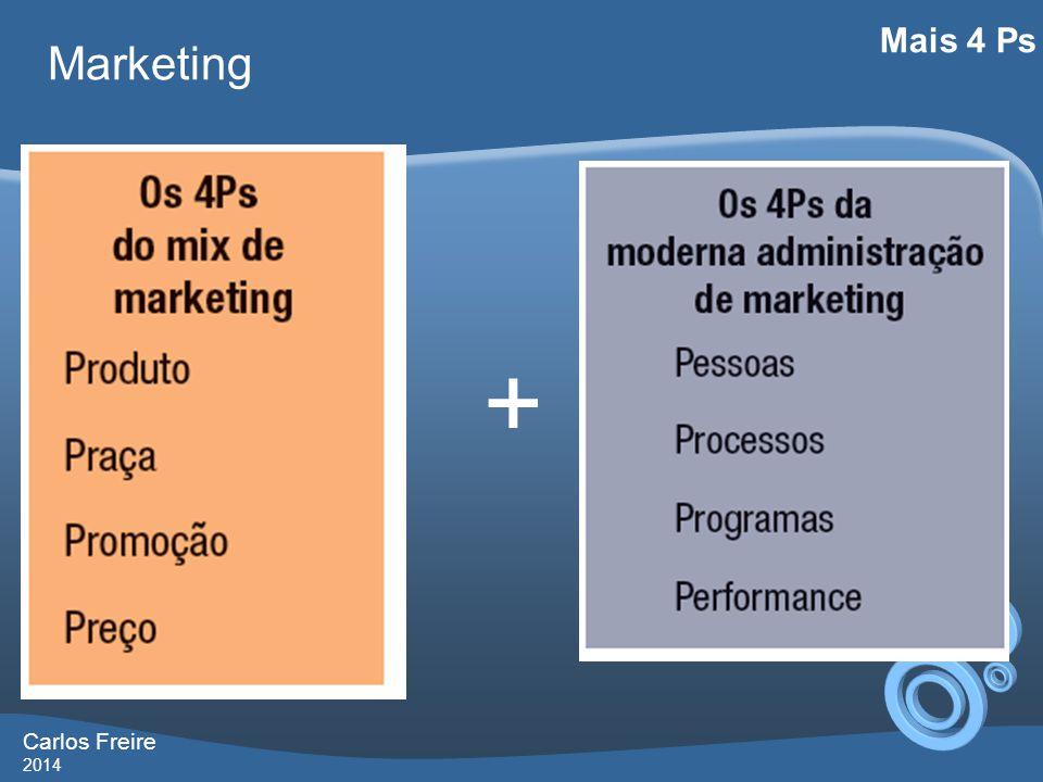 Carlos Freire 2014 Marketing Mais 4 Ps +